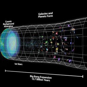 სამყაროს ასაკი უძველეს სინათლის წყაროზე დაყრდნობით